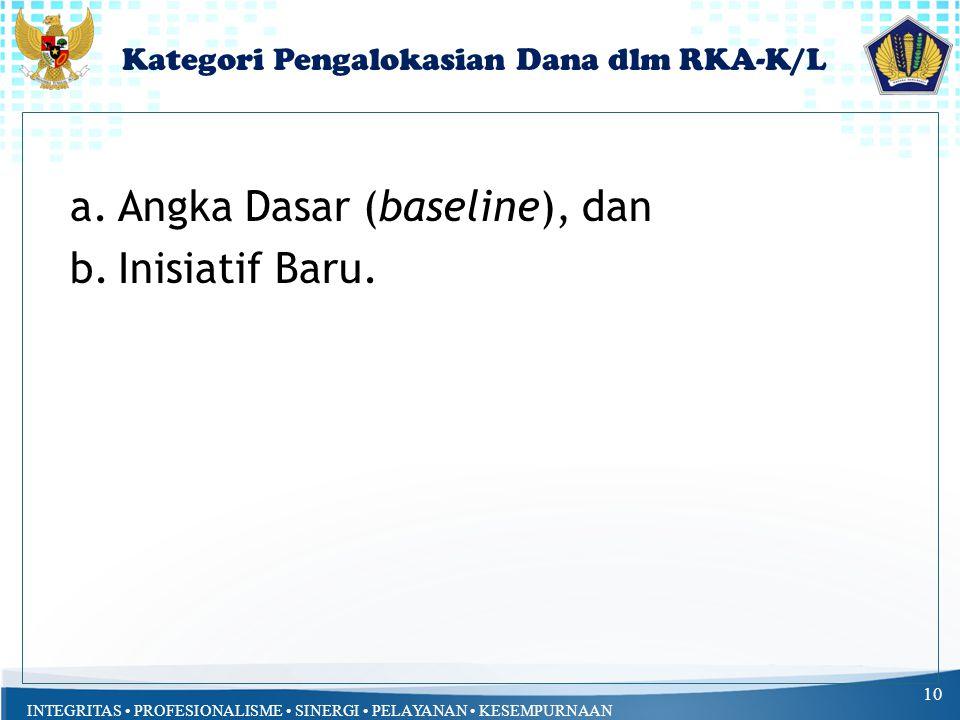 Kategori Pengalokasian Dana dlm RKA-K/L