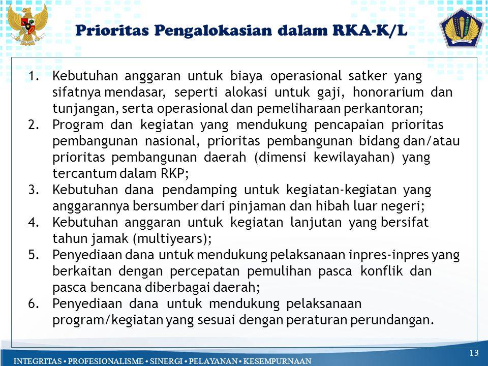 Prioritas Pengalokasian dalam RKA-K/L