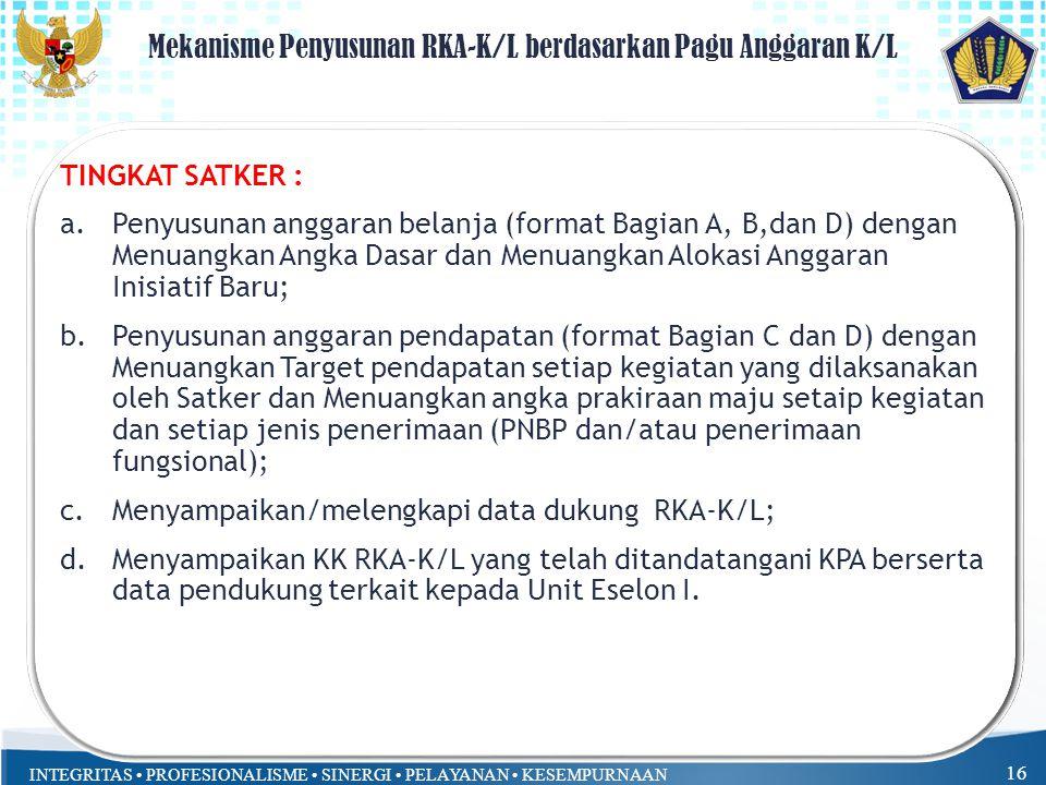 Mekanisme Penyusunan RKA-K/L berdasarkan Pagu Anggaran K/L