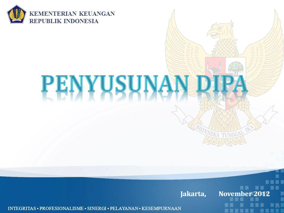 Penyusunan DIPA Jakarta, November 2012