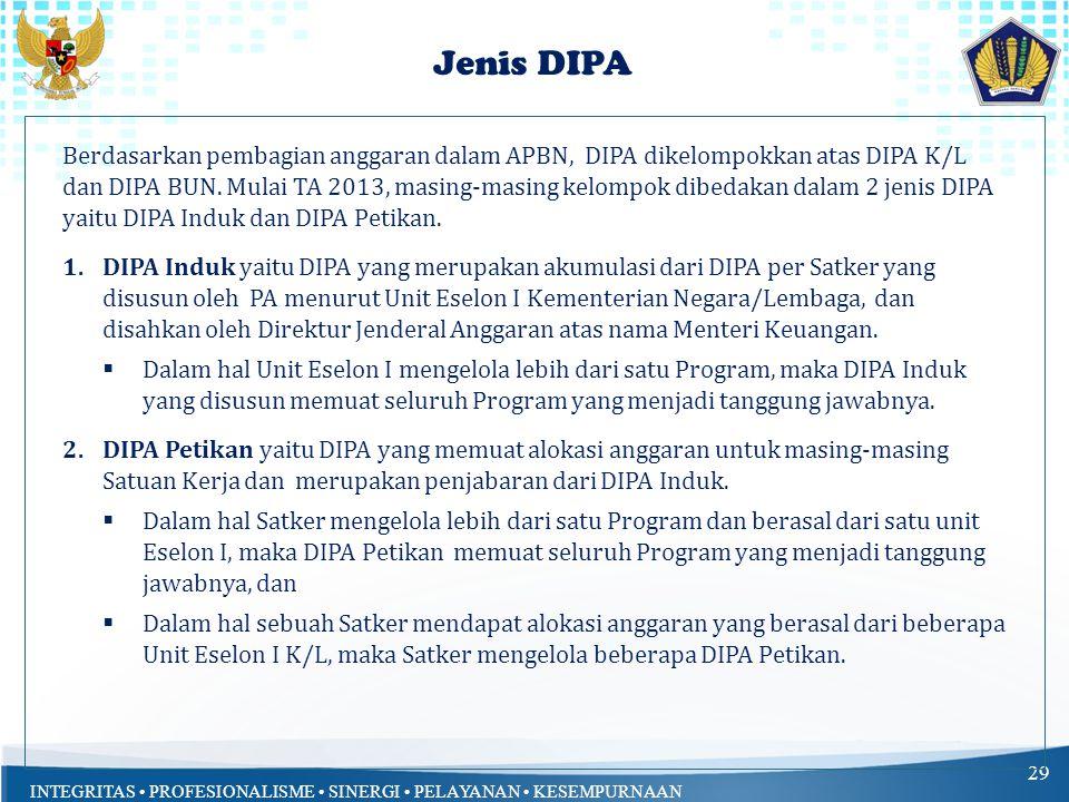 Jenis DIPA