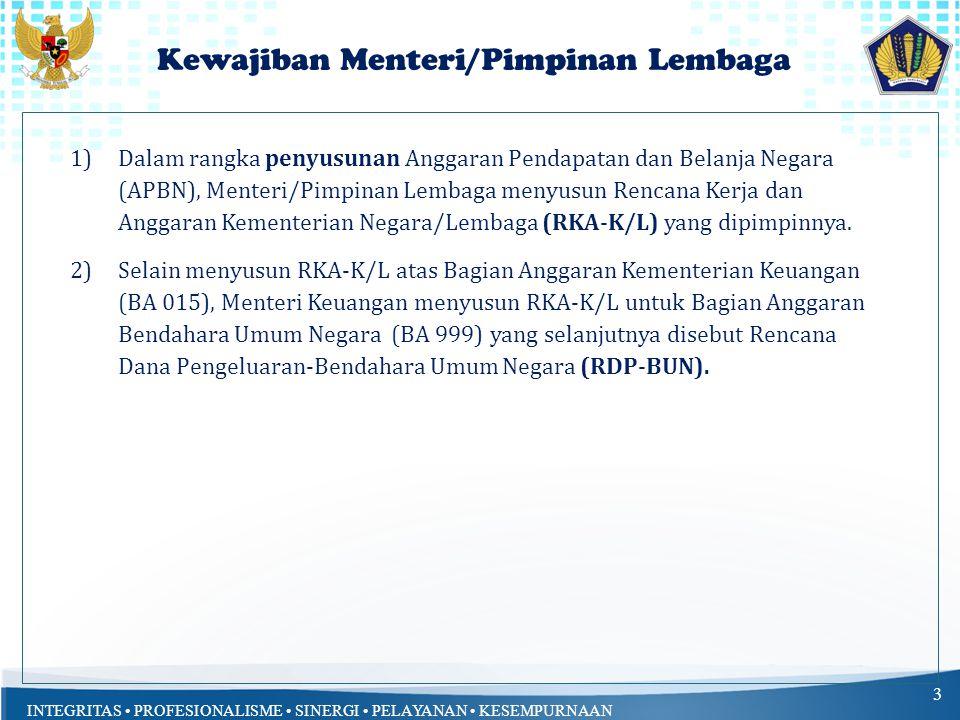 Kewajiban Menteri/Pimpinan Lembaga