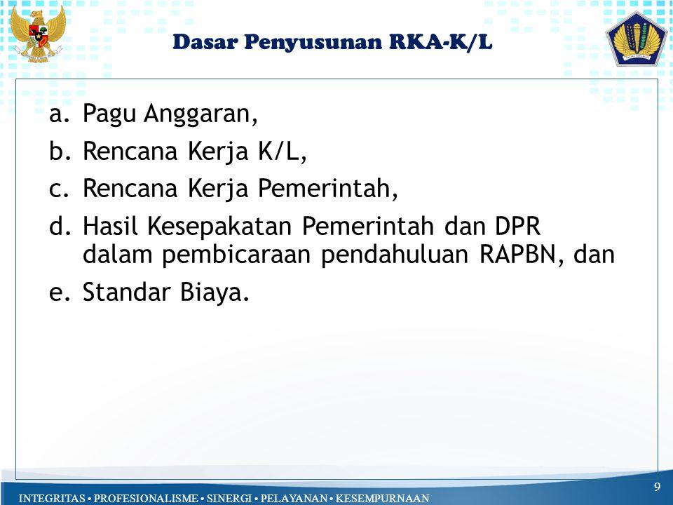 Dasar Penyusunan RKA-K/L