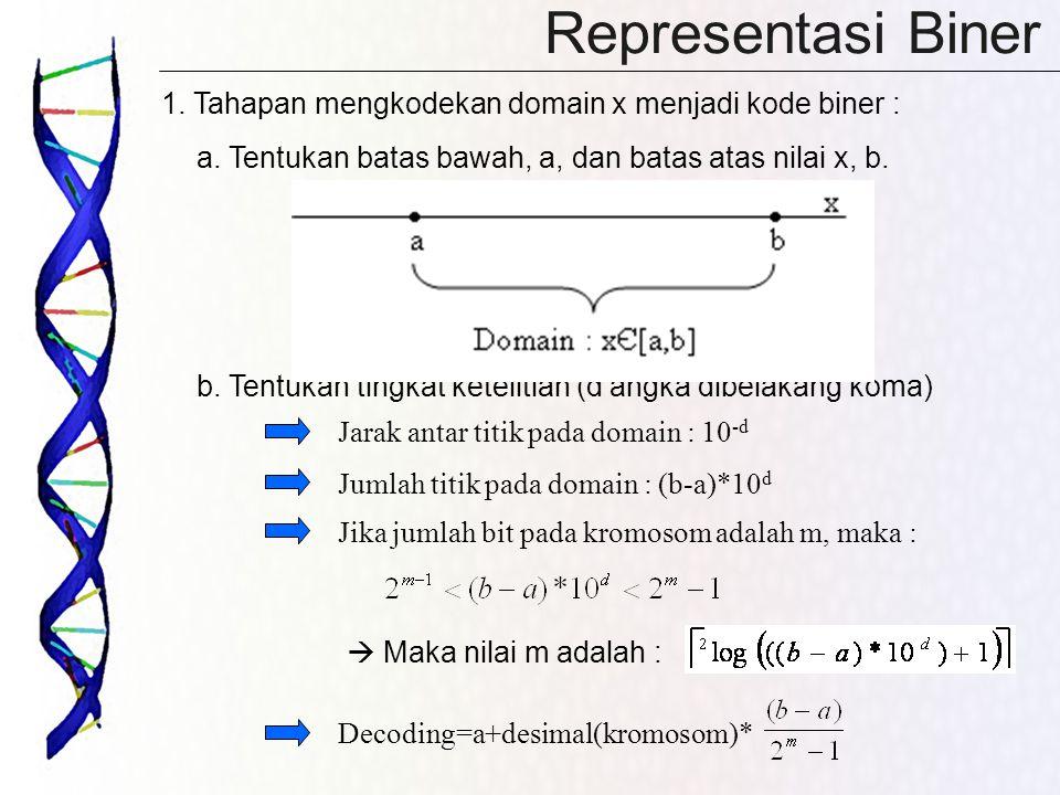 Representasi Biner 1. Tahapan mengkodekan domain x menjadi kode biner : a. Tentukan batas bawah, a, dan batas atas nilai x, b.