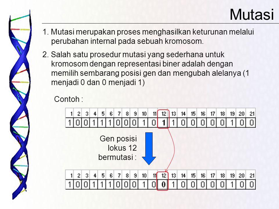 Mutasi 1. Mutasi merupakan proses menghasilkan keturunan melalui perubahan internal pada sebuah kromosom.