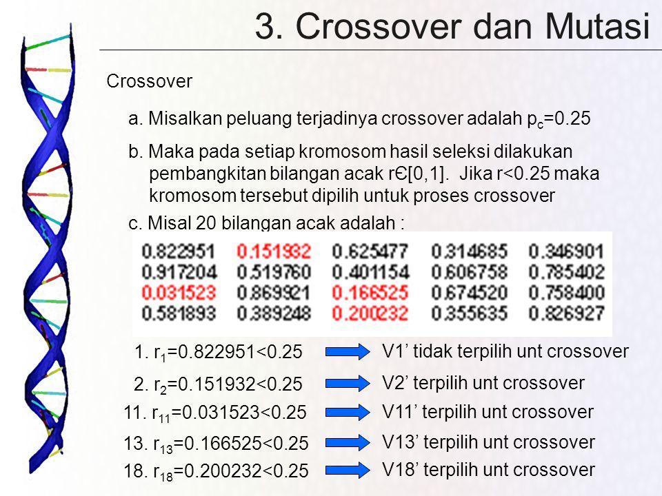 3. Crossover dan Mutasi Crossover