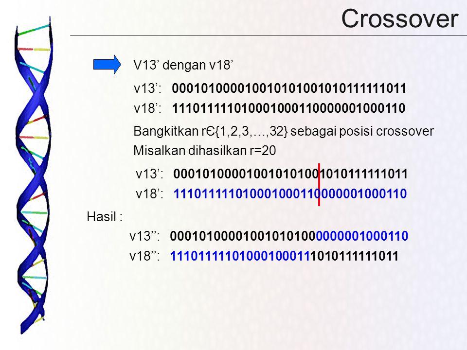 Crossover V13' dengan v18' v13': 000101000010010101001010111111011. v18': 111011111010001000110000001000110.