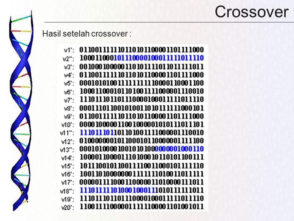 Crossover Hasil setelah crossover :