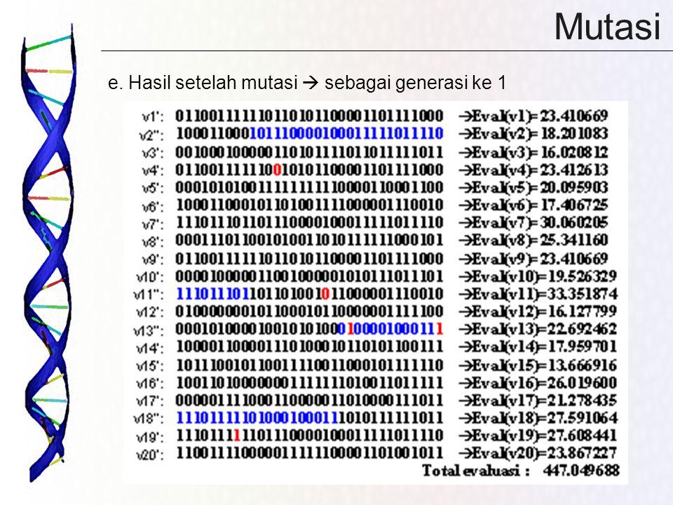 Mutasi e. Hasil setelah mutasi  sebagai generasi ke 1