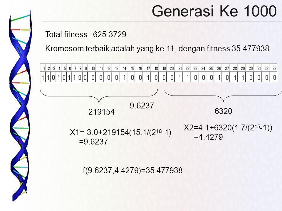 Generasi Ke 1000 Total fitness : 625.3729