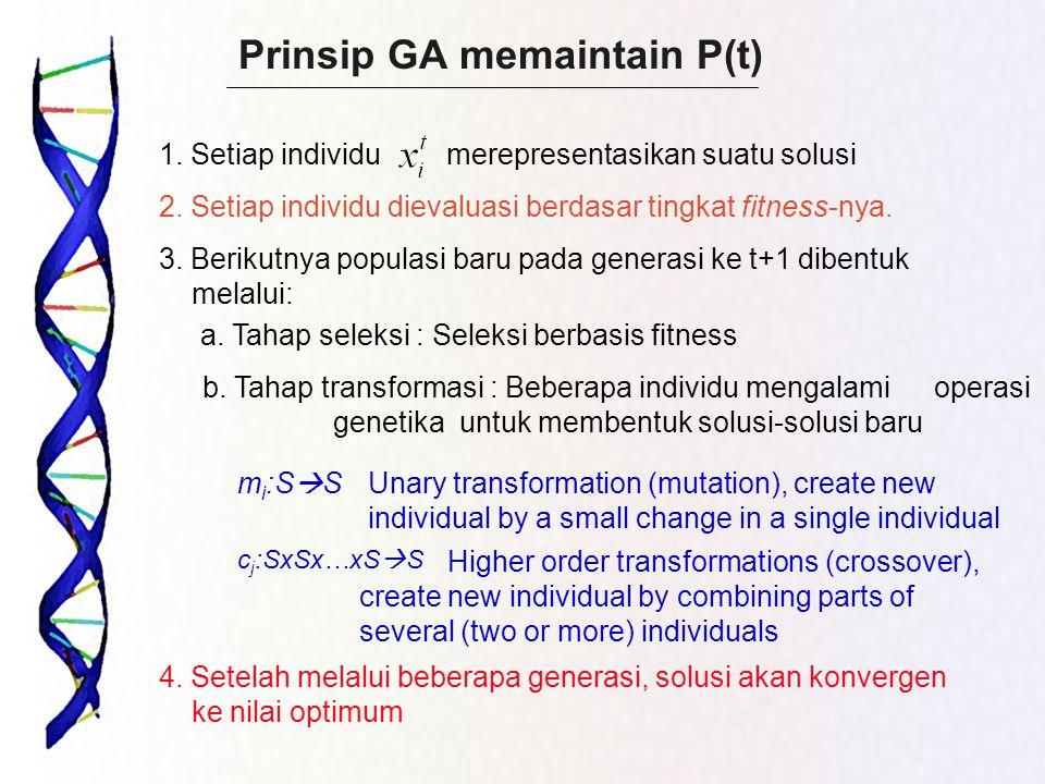 Prinsip GA memaintain P(t)