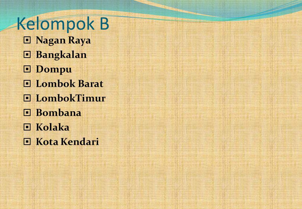 Kelompok B Nagan Raya Bangkalan Dompu Lombok Barat LombokTimur Bombana