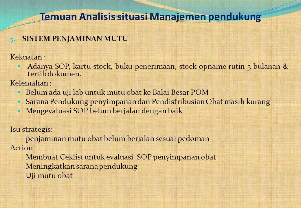 Temuan Analisis situasi Manajemen pendukung