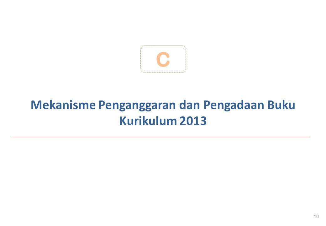 Mekanisme Penganggaran dan Pengadaan Buku Kurikulum 2013