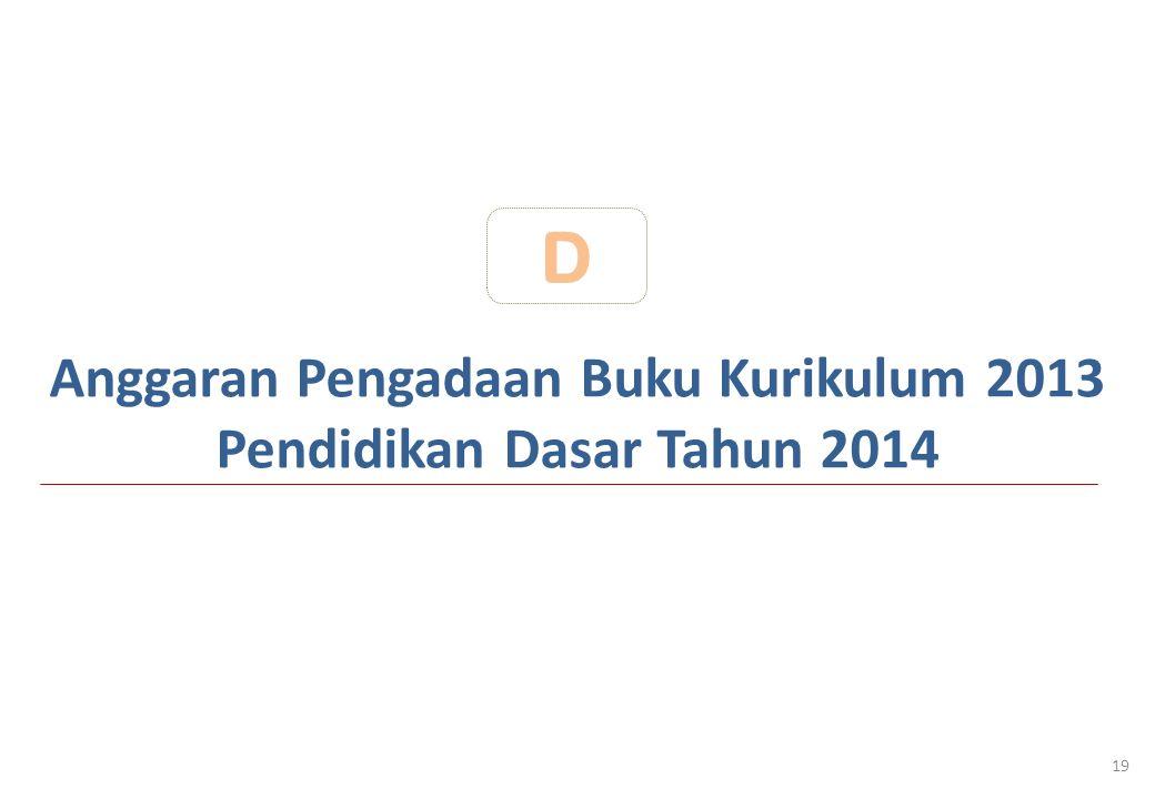 Anggaran Pengadaan Buku Kurikulum 2013 Pendidikan Dasar Tahun 2014