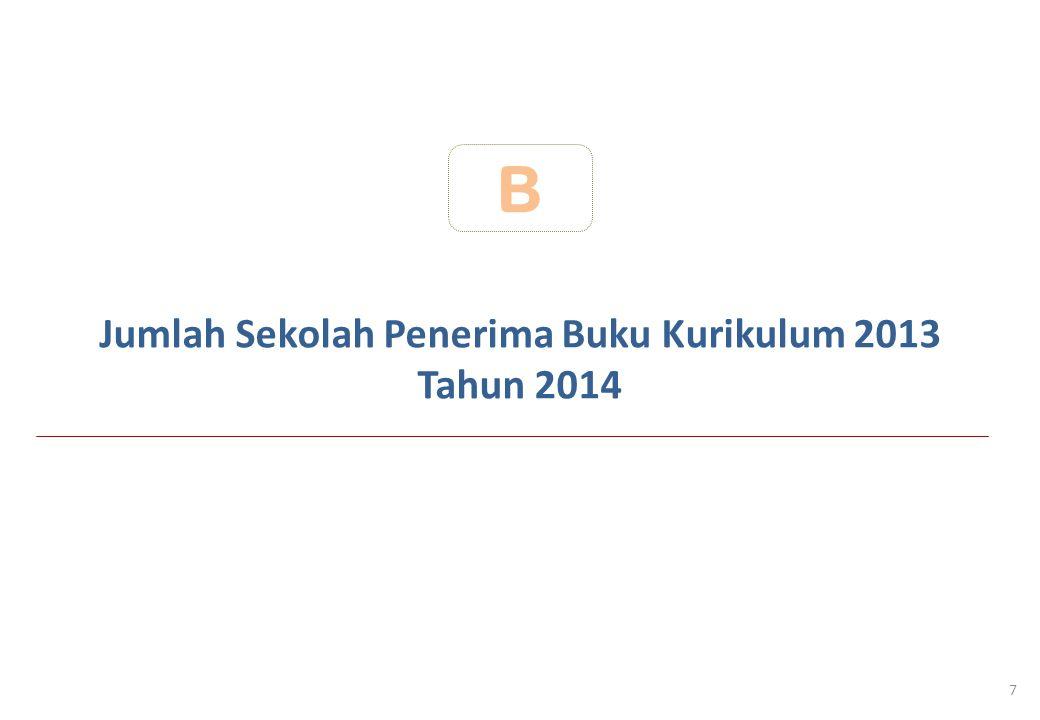 Jumlah Sekolah Penerima Buku Kurikulum 2013