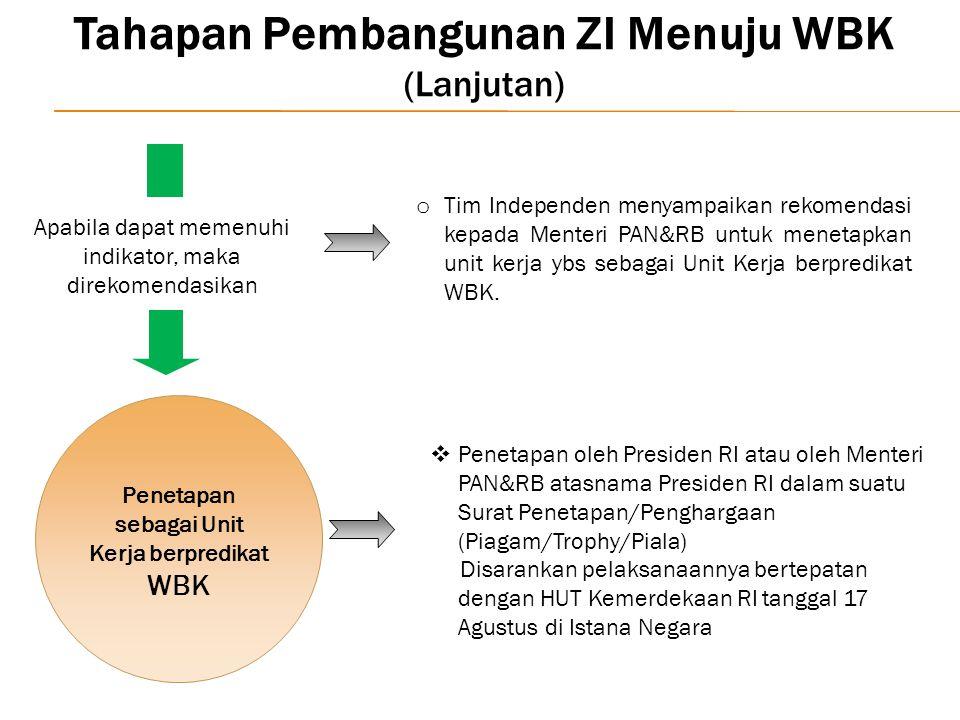 Tahapan Pembangunan ZI Menuju WBK sebagai Unit Kerja berpredikat WBK