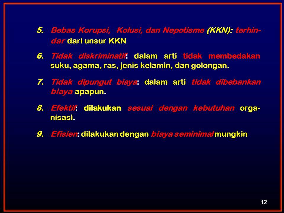 Bebas Korupsi, Kolusi, dan Nepotisme (KKN): terhin- dar dari unsur KKN