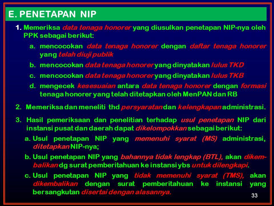 E. PENETAPAN NIP Memeriksa data tenaga honorer yang diusulkan penetapan NIP-nya oleh PPK sebagai berikut: