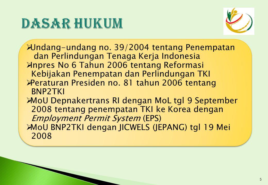 DASAR HUKUM Inpres No 6 Tahun 2006 tentang Reformasi Kebijakan Penempatan dan Perlindungan TKI.