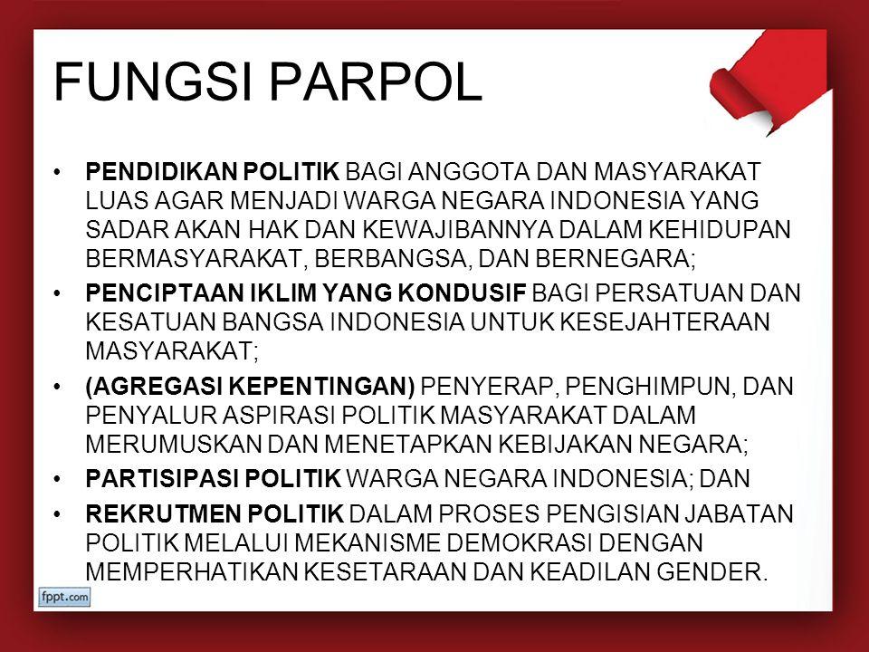 FUNGSI PARPOL