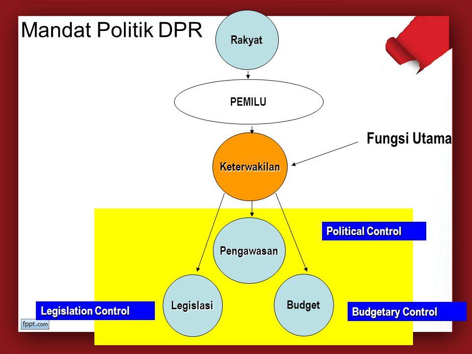 Mandat Politik DPR Fungsi Utama Rakyat PEMILU Keterwakilan