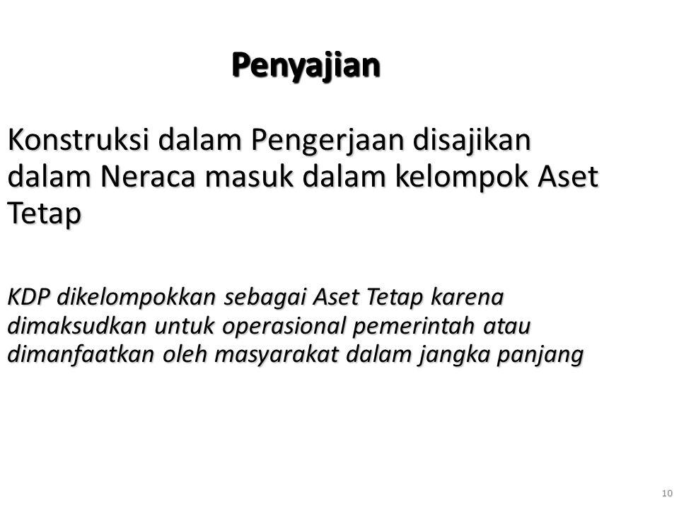 Penyajian Konstruksi dalam Pengerjaan disajikan dalam Neraca masuk dalam kelompok Aset Tetap.