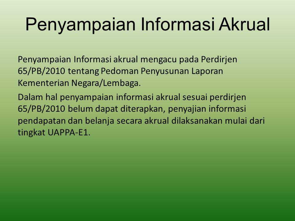 Penyampaian Informasi Akrual