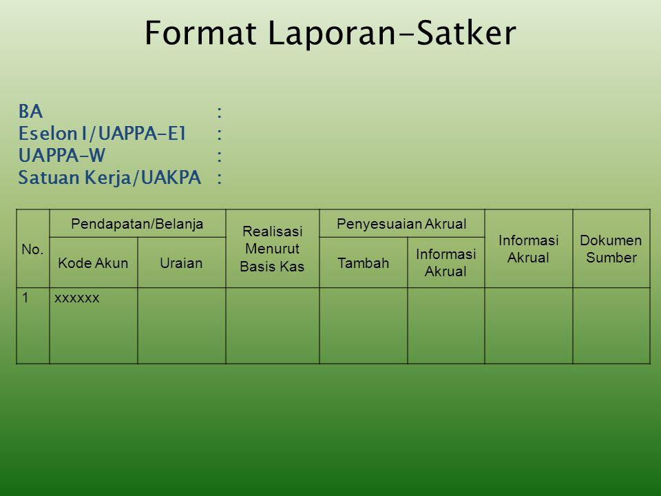 Format Laporan-Satker