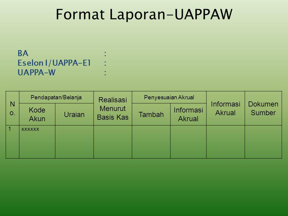 Format Laporan-UAPPAW