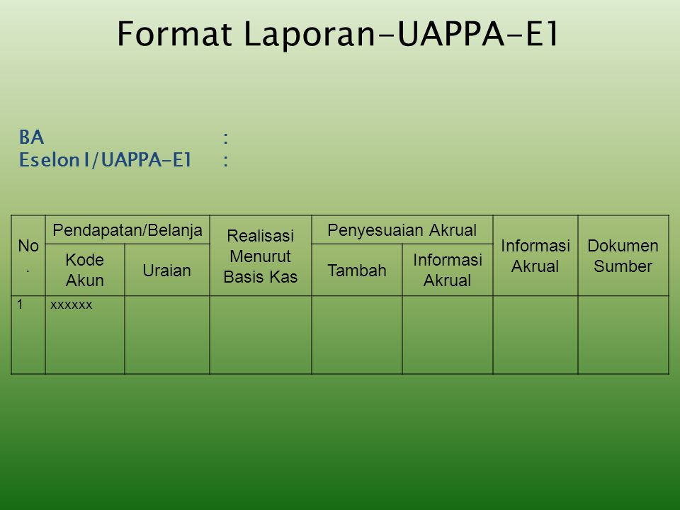 Format Laporan-UAPPA-E1