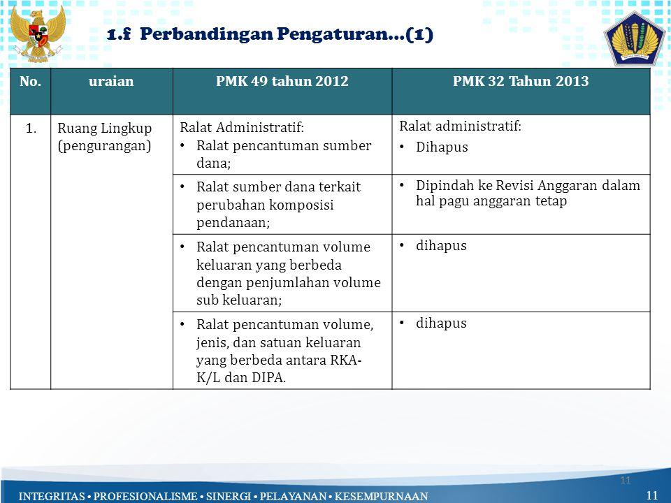 1.f Perbandingan Pengaturan…(1)