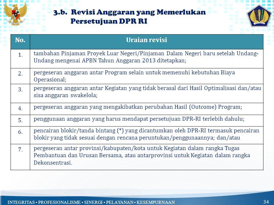 3.b. Revisi Anggaran yang Memerlukan Persetujuan DPR RI