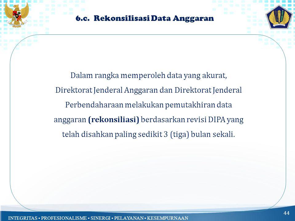 6.c. Rekonsilisasi Data Anggaran