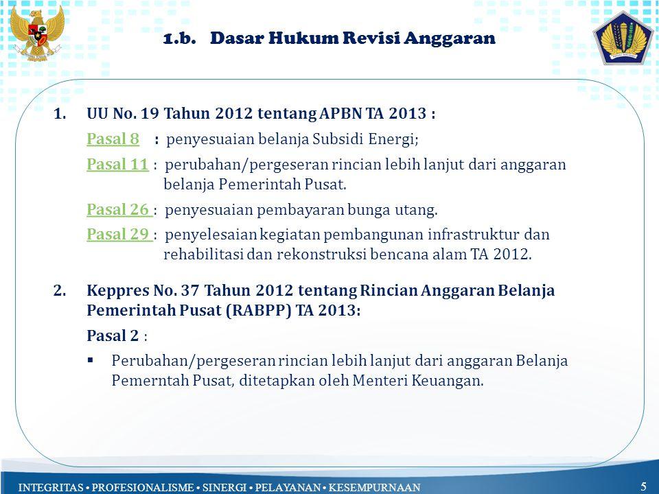 1.b. Dasar Hukum Revisi Anggaran