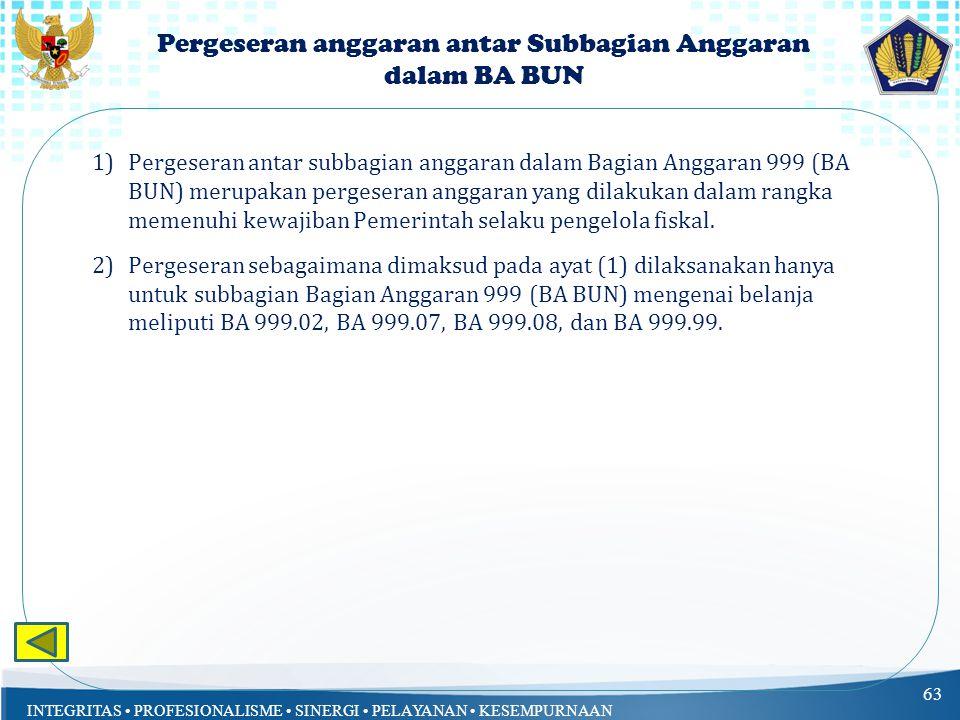 Pergeseran anggaran antar Subbagian Anggaran dalam BA BUN