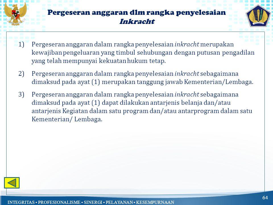 Pergeseran anggaran dlm rangka penyelesaian Inkracht