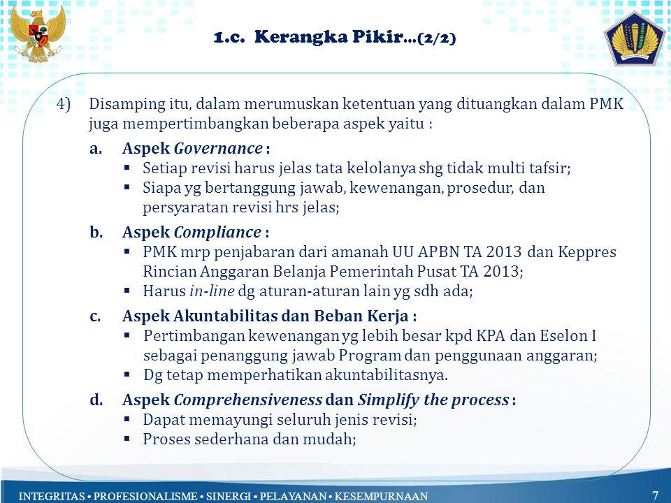 1.c. Kerangka Pikir…(2/2) Disamping itu, dalam merumuskan ketentuan yang dituangkan dalam PMK juga mempertimbangkan beberapa aspek yaitu :
