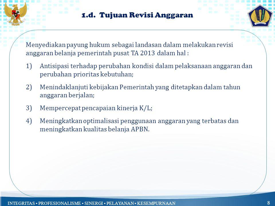 1.d. Tujuan Revisi Anggaran
