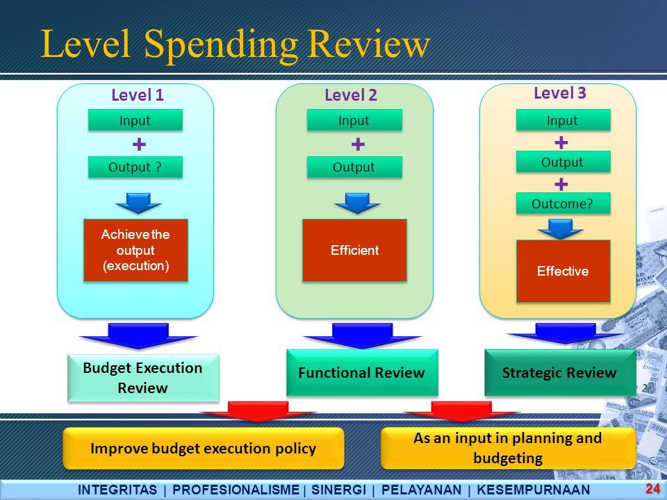 Level Spending Review + + + + Level 1 Level 2 Level 3