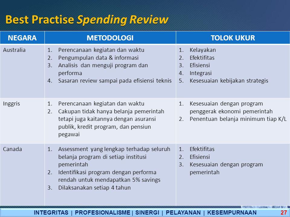 Best Practise Spending Review