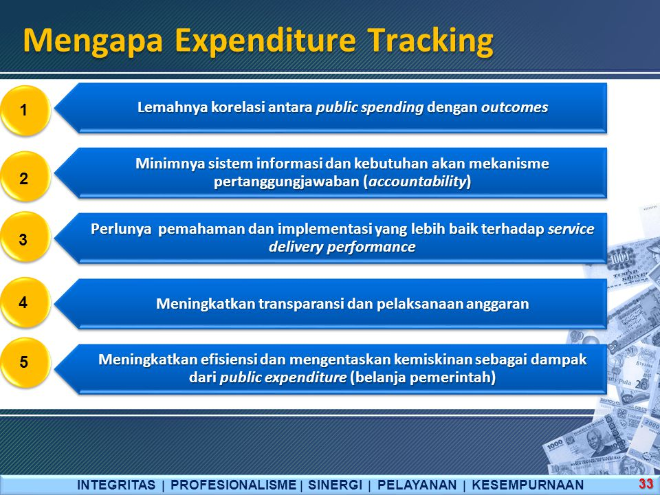 Mengapa Expenditure Tracking