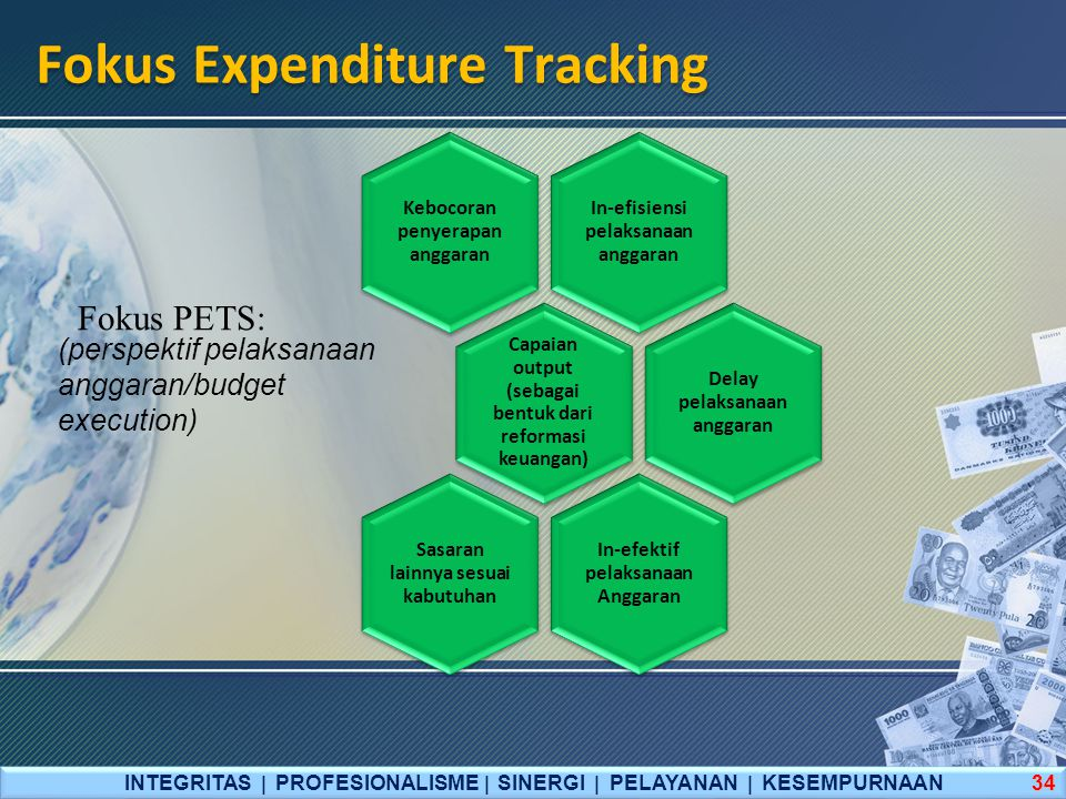 Fokus Expenditure Tracking