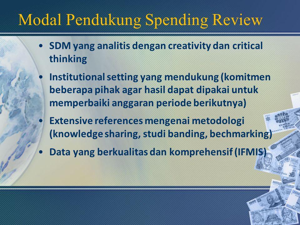 Modal Pendukung Spending Review