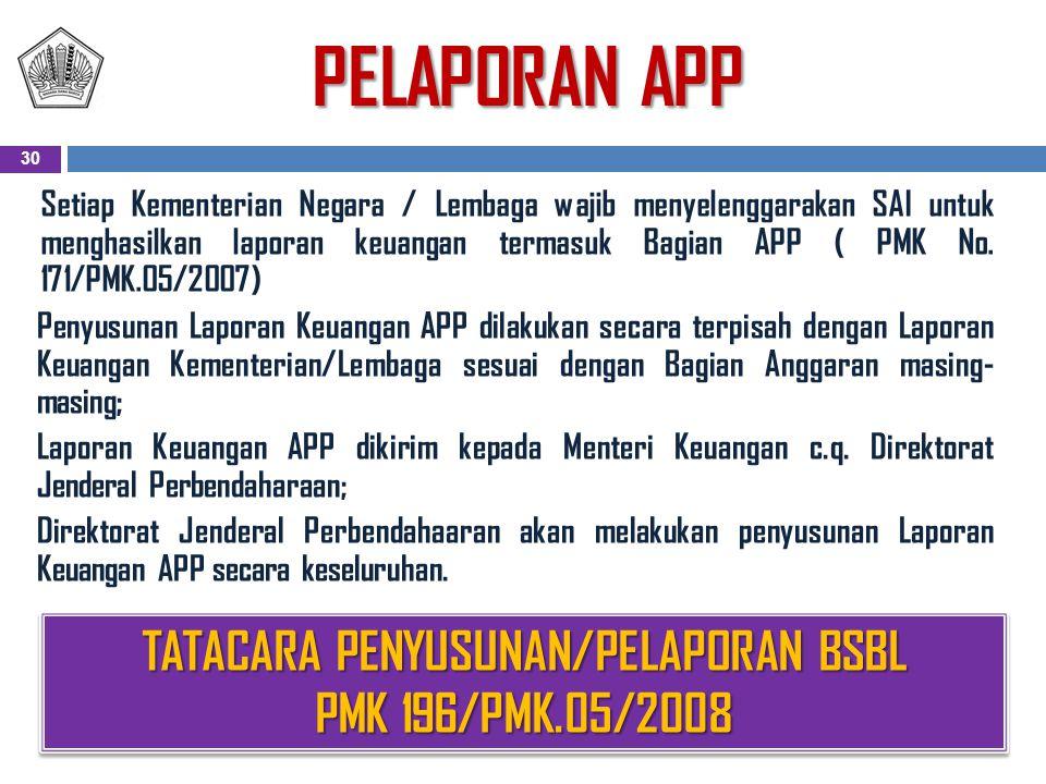 TATACARA PENYUSUNAN/PELAPORAN BSBL