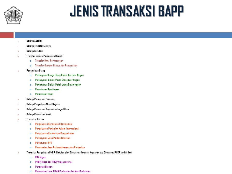 JENIS TRANSAKSI BAPP Belanja Subsidi Belanja Transfer Lainnya