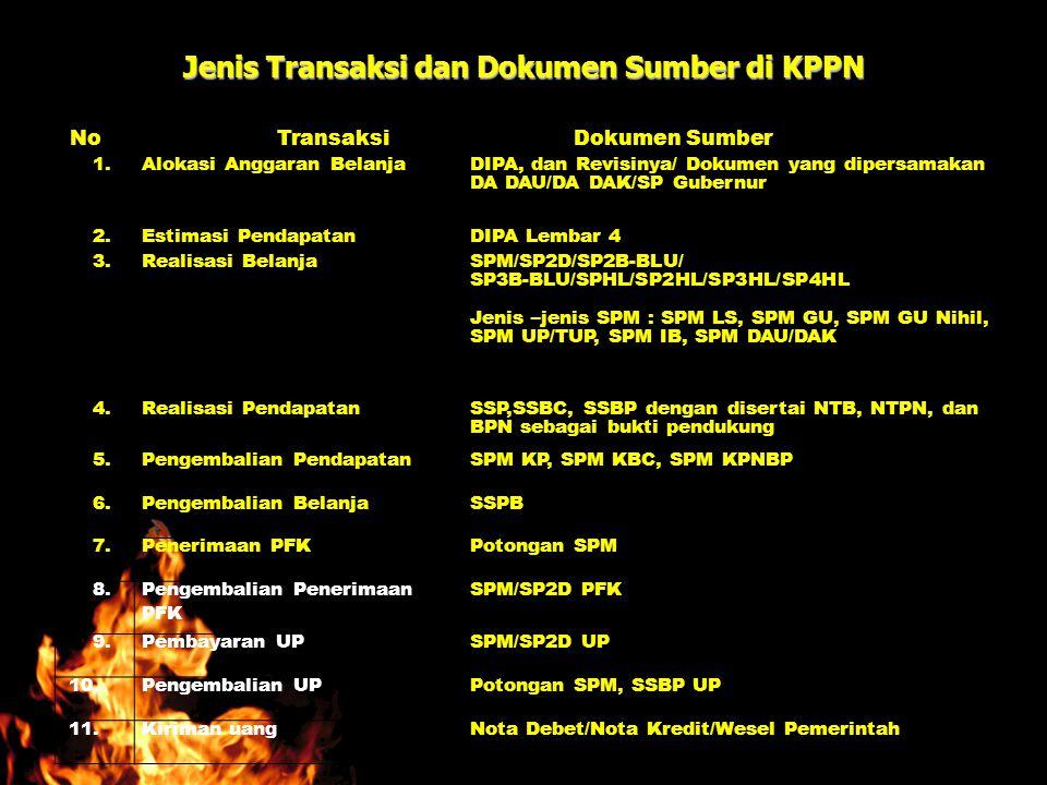 Jenis Transaksi dan Dokumen Sumber di KPPN