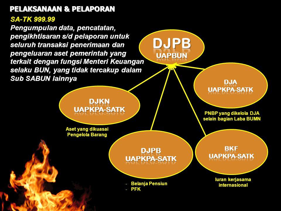 DJPB PELAKSANAAN & PELAPORAN SA-TK 999.99