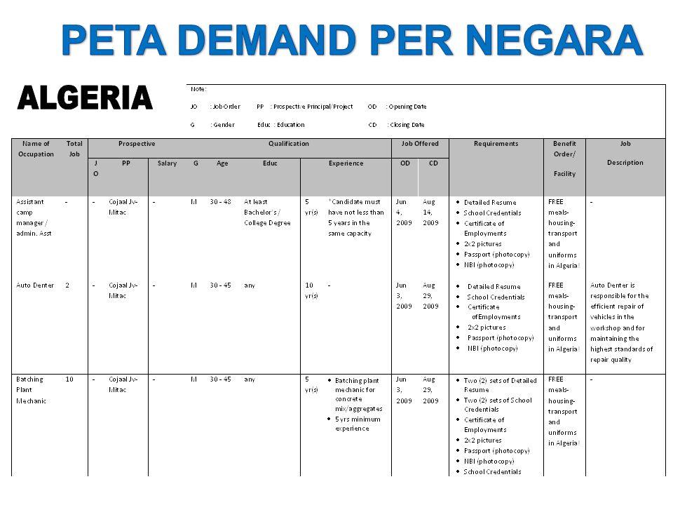 PETA DEMAND PER NEGARA
