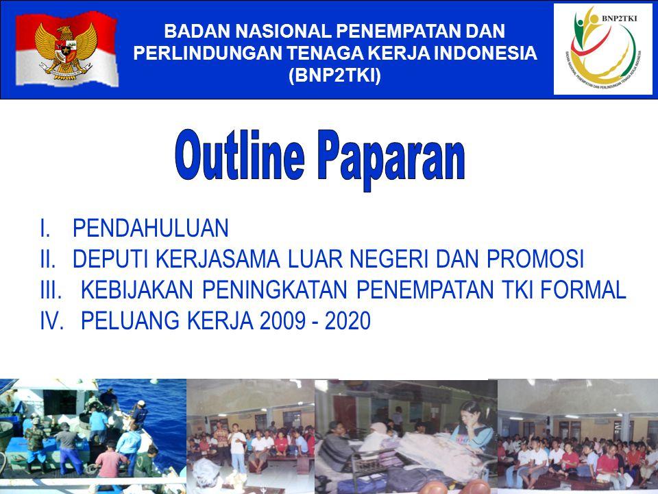 Outline Paparan PENDAHULUAN DEPUTI KERJASAMA LUAR NEGERI DAN PROMOSI